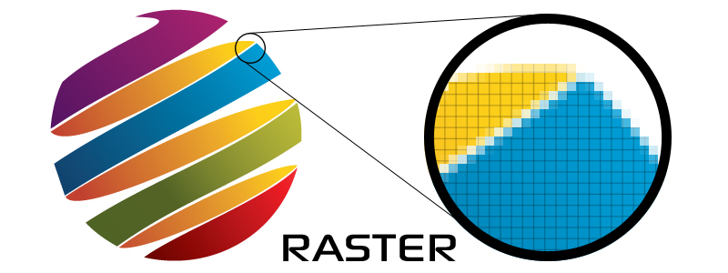 vector vs raster images